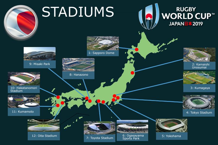 RWC 2019 Stadiums