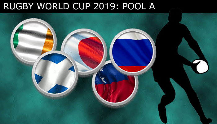 2019 Rugby World Cup Pools